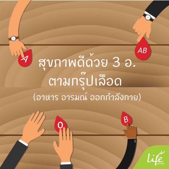 สุขภาพ : สุขภาพดีด้วย 3 อ. (อาหาร อารมณ์ ออกกำลังกาย) ตามกรุ๊ปเลือด