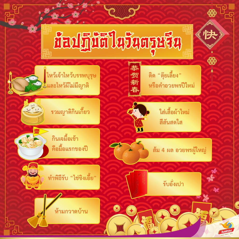 Regulation-Chinese-New-Year