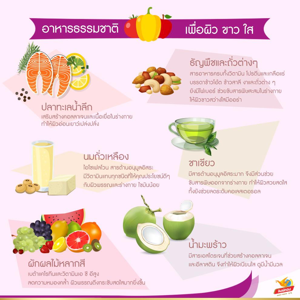 อาหารธรรมชาติเพื่อผิว ขาว ใส
